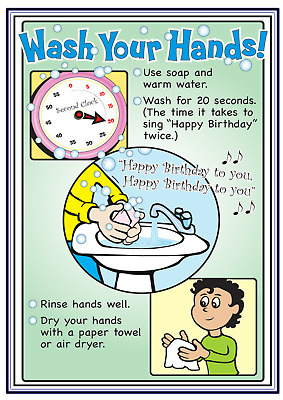 A4 Poster Sign Educational Nursery Children Kids Childminders Wash Hands (3)