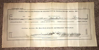 1877 Sketch Diagram Sections of Profiles, Ross-Fork Lincoln, Blackfoot Portneuf