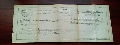 1893 Sketch Diagram Osage Division First Reach Missouri River Dikes CrossSection