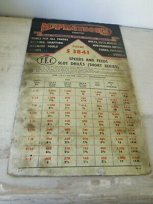 OLD McPHERSON'S LTD WORKSHOP TOOL CARD 1961