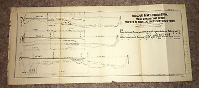 1893 Diagram Osage Division Profiles of Dikes & CrossSections MO River