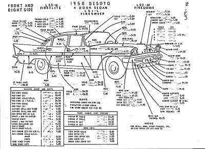 1947 desoto engine diagram flat head 6 cylinder all about repair de soto wiring diagrams 1957 desotoindexhtm desoto engine diagram flat head cylinder