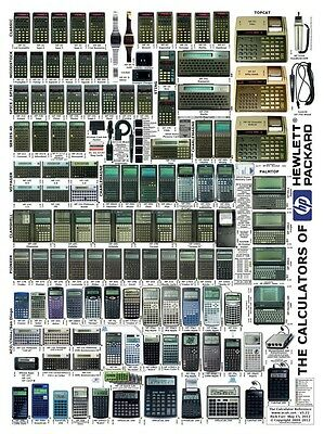 The Hp Calculator Poster