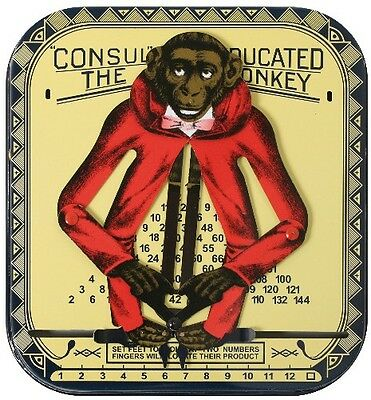😊 Blechspielzeug   Rechenaffe   Calculator CONSUL - THE EDUCATED MONKEY