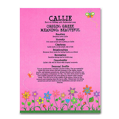 NAME MEANING PRINT 1st 2nd 3rd 4th 5th 8th 9th 10th 13th ANY Birthday Girl Gift