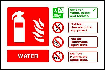 Fire Extinguisher Water ID sticker sign FREE P&P