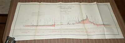 Large Lithograph Plate of the Panama Route (1899-1901)Isthmian Canal Comm #22