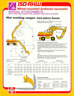 150-RHW wheel mounted hydraulic excavator special attachments specifications