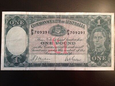 Reproduction Commonwealth Of Australia £1 1938 One Pound King George VI