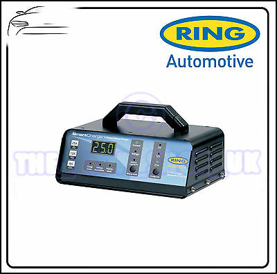 Ring SmartChargePro25 Battery Charger RSCP25