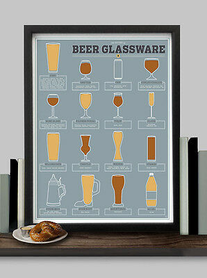 """The Gallery of Beer Glassware 12"""" x 16"""" Poster"""