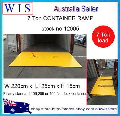 New Type Metal Container Ramp,7T Loading,Easy for Forklift in/out,2.2m x 1.25m