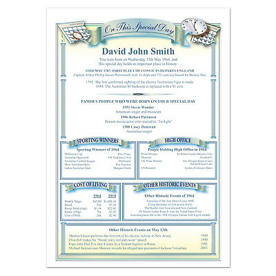 Day You Were Born Certificate - Personalised Birthday Father's Day Grandpa Gift
