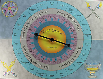 TAROT SPINNER Divination Fortune Telling Game Oracle Both Arcanas Pagan Wicca