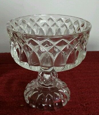 Jacobs Tears Antique EAPG Candy Dish c. 1880