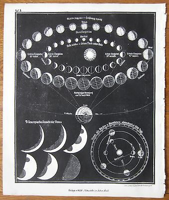 SMITH: Astronomy Planet Venus - 1850