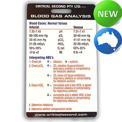 Blood Gas Analysis Card - Nurse|Doctor Drug Cards