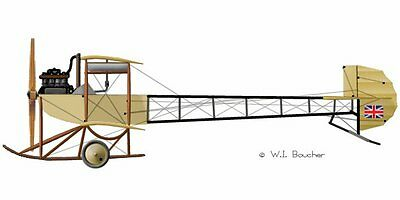GIANT SCALE RC AIrplane PDF Plans on a CD Ultimate Biplane