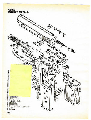 walther pp parts diagram all kind of wiring diagrams u2022 rh wiringdiagramweb today Walther PPS Schematic Walther Nighthawk Manual