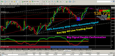 Forex Indicator mt4 Trend Strategy Forex Indicator Fx POWER BOMB