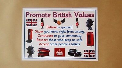 Promote British Values - A4 Laminated Poster - EYFS/SCHOOLS/NURSERY/OFSTED