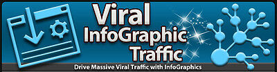Drive Viral Traffic To your Site Using Infographics- 9 Videos on 1 CD