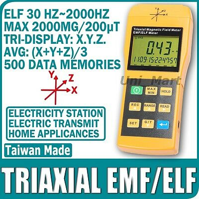 Risepro 3-Axis Gaussmeter EMF ELF Magnetic Field Gauss Meter Taiwan 30 - 2000Hz