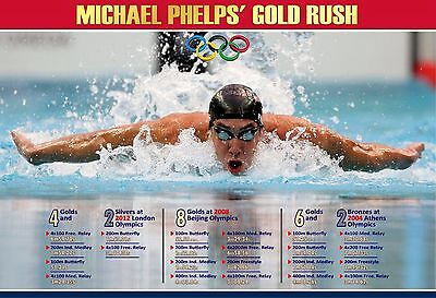 The Astonishing Olympian Michael Phelps Commemorative Poster