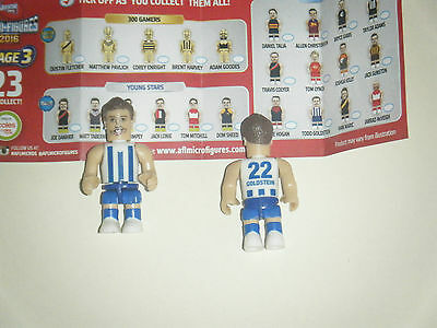 AFL Micro Figures 2016 - Stage 3 - Classic - Todd Goldstein - North Melbourne