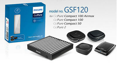 Philips Select Filter for GoPure Slimline Air Purifier / GSF120 / GoPure Filter