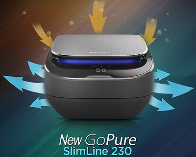 PHILIPS GoPure SlimLine 230 / Compact Size Car Air Purifier