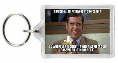 Keyring Password Remind Remember Incorrect Wrong Computer PC Phone Mobile