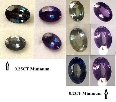 VVS Very Strong Color Change 0.2CTW or 0.25CTW Natural Alexandrite - Brazil