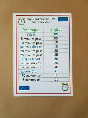 Time Conversion Chart - A4 POSTER - KS1/KS2 NUMERACY TEACHING RESOURCE