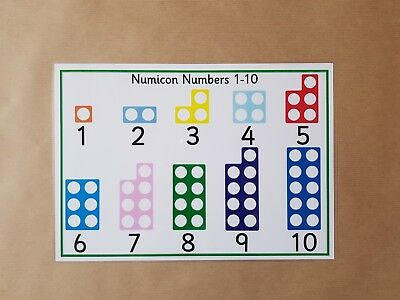 NUMICON A4 Poster - Numbers 1-10 - Teaching Resource - EYFS/SEN/Early Learning