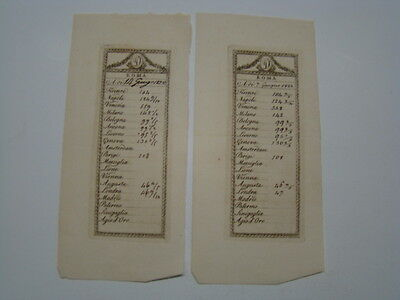 Starting in Rome Italy Traveling to Cities Check Off Receipts 1822