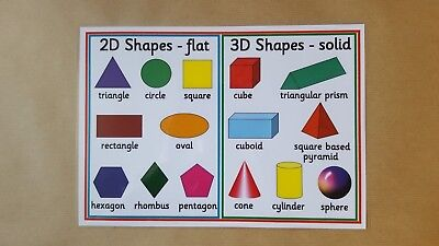 2D and 3D Shapes - A4 Laminated poster -Numeracy/EYFS/KS1/Teaching Resource