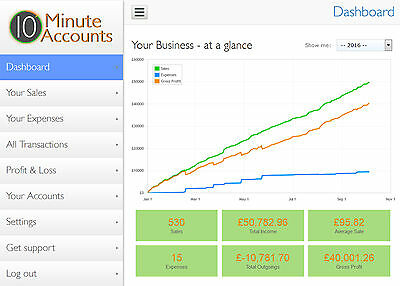 The Ultimate Accounting, Bookkeeping and Tax Software for Ebayers + Web Sellers