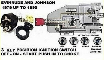 Evinrude Johnson Omc Outboard Ignition Switch 6 Terminals Push To Choke + 2 Keys