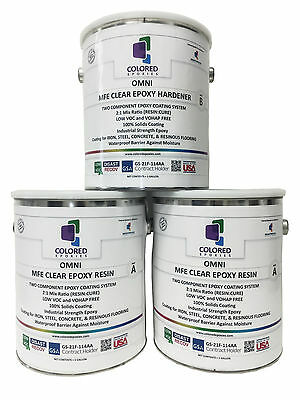 CLEAR EPOXY RESIN COATING FOR WOOD TABLETOP AND CONCRETE, 3 Gallon KIT