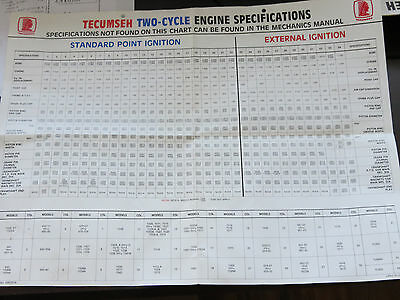 Tecumseh Folding Wall Digram Chart Engine Specs Points And Extrenal Vintage Nos