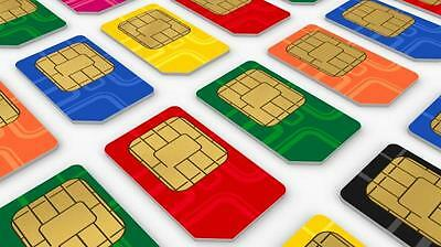 Sim Card Vip Security Sicurezza Antispy Ricaricabile Promo + Imperdibile Omaggio