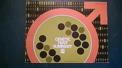 Abs - American Breeders Service 1975 Holstein Genetic Traits Sire Summary Book
