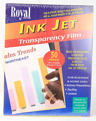 Royal Brites Ink Jet Transparency Film, 50 sheets 8.5 x 11. Office supply.