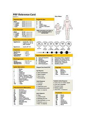 Medical, Nursing and paramedic Reference Card for Clipboard