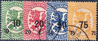 Finland 1919 Definitives Surcharges Set Used