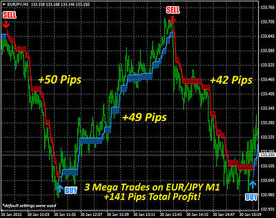Forex Buy Sell Arrow Scalper Indicator - New 2015