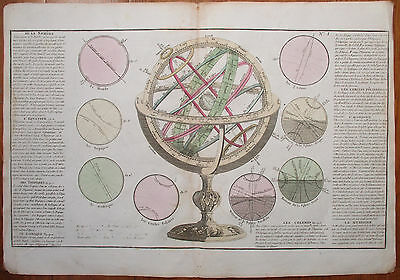Clouet Geography Original Print Astronomy Armillary Sphere - 1780