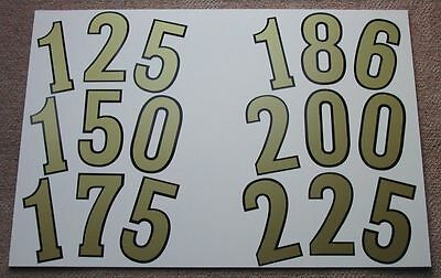Vinyl Numbers Stickers Decals for LAMBRETTA or VESPA