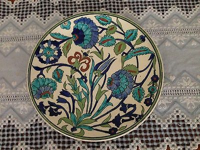 Beautiful Grecian Pottery Plate Bought In Greece